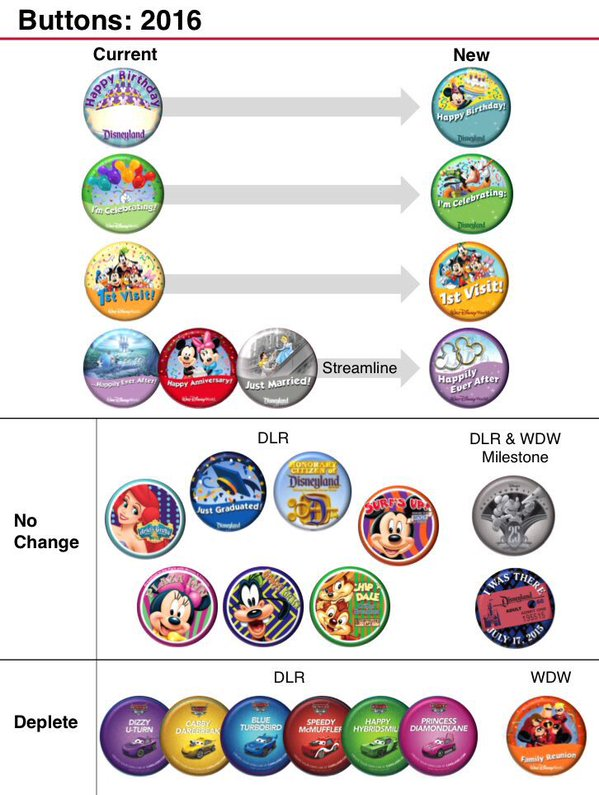 New Button Designs Are Coming to Disney Parks