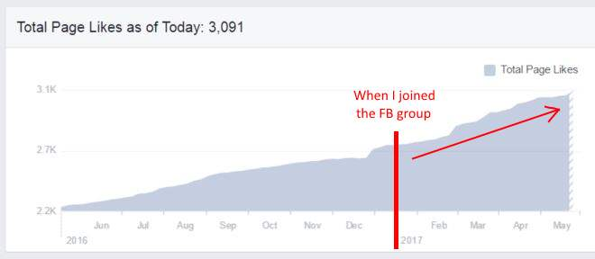 The Secret to Facebook Success (and Making It Fun Again)