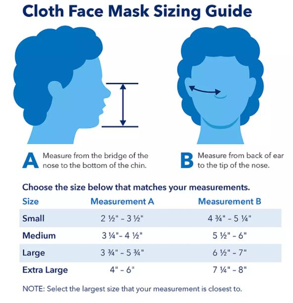 Graphic showing how to measure your face for masks