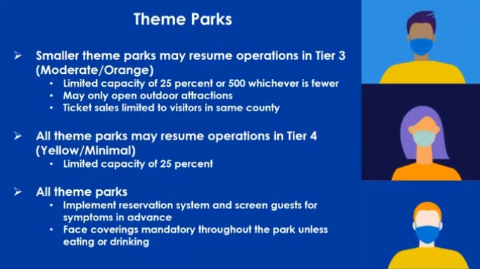 List of theme park guidelines for California