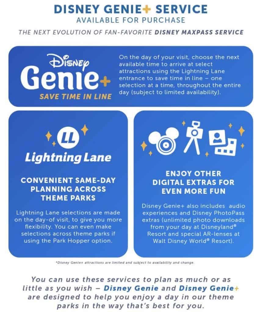 Infographic explaining the new terms of the Disney Genie+ service